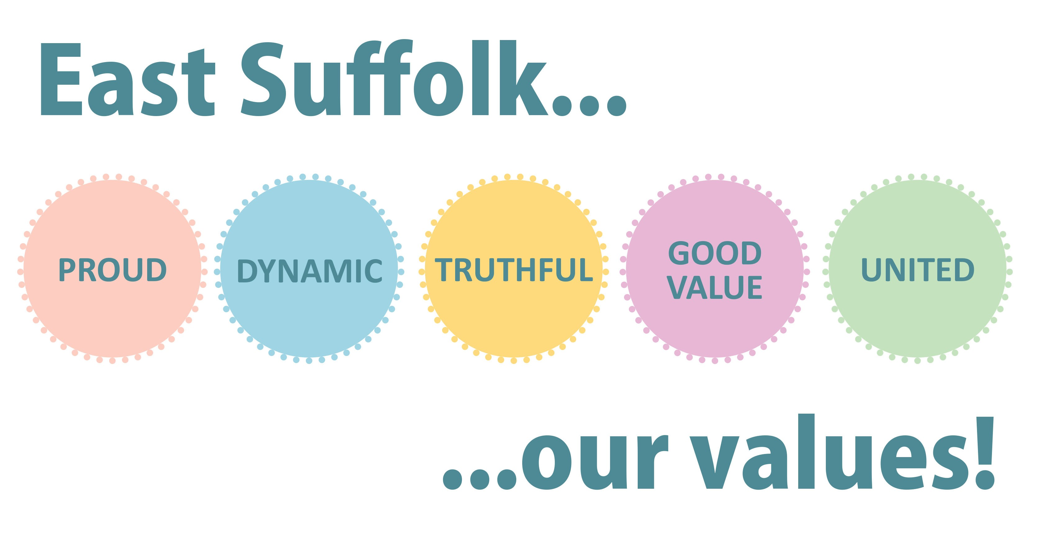 East Suffolk Council's Values of Proud, dynamic, truthful, good value, united'